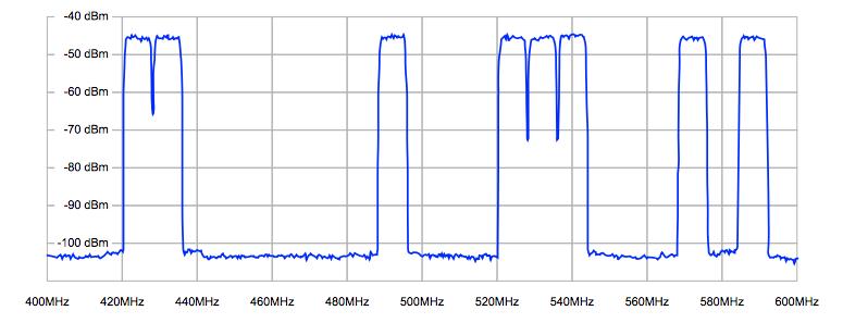 DTA-2115B-Frequency-spectrum