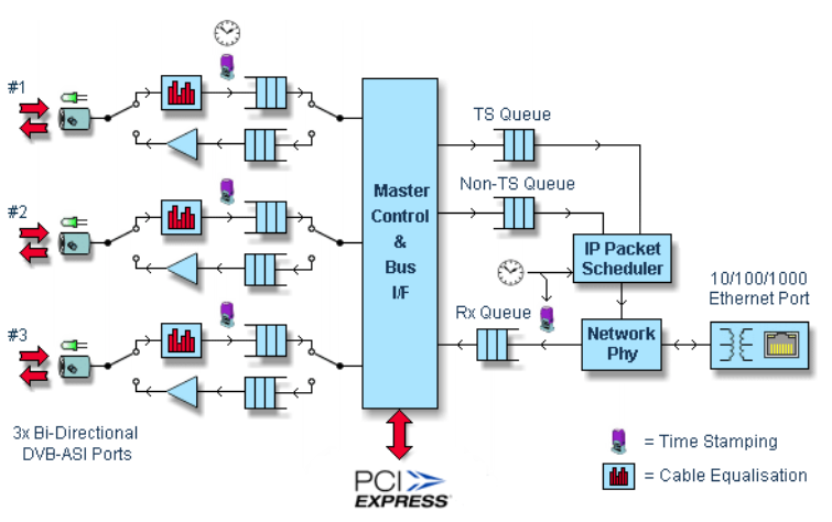 DTA-2160-Block-Diagram