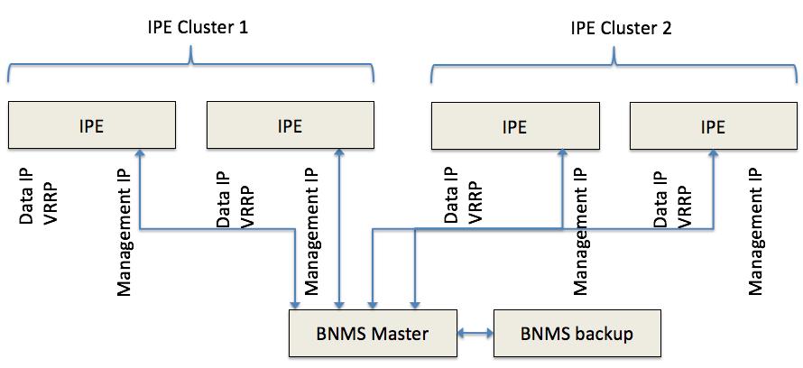 MD5602-BNMS-Block-Diagram